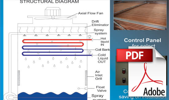 Closed Circuit Cooling Tower Square Cooling Tower Round Cooling